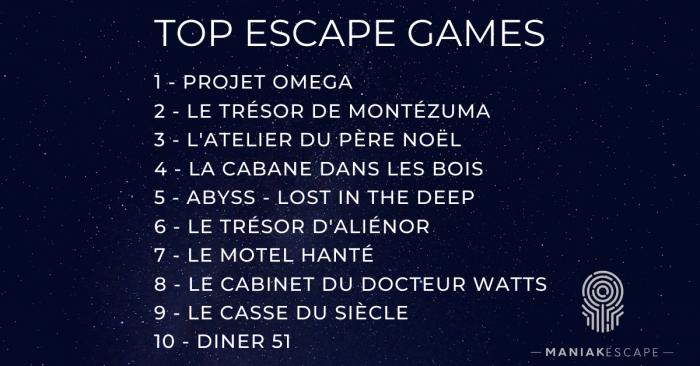 TOP-Escape-Game-Maniakescape